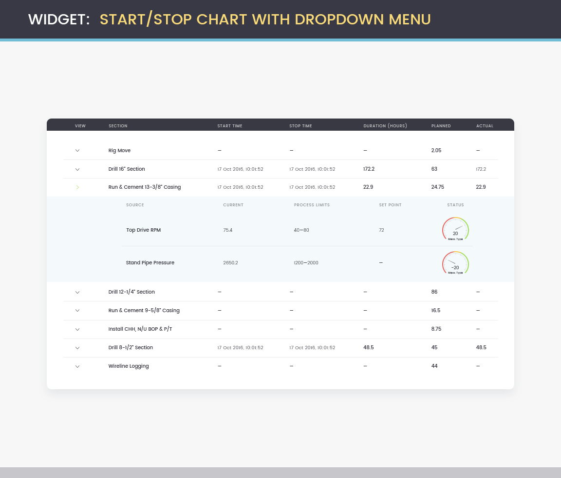 24 - Start Stop Chart with Dropdown Menu.jpg