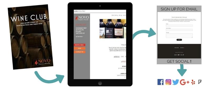 print-website-social-media-email