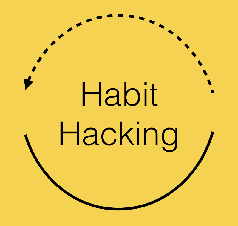 FIRST WE MOULD OUR HABITS, T  HEN OUR HABITS MOULD US   Habits control us. Habits influence our every thought,word and action. Habits can even predict our exact geographical location 93%of the time! Habit Hacking begins with understanding how habits work, identifying the habits at play in our own lives, &choosing  one habit  to shape during the interactive workshop.