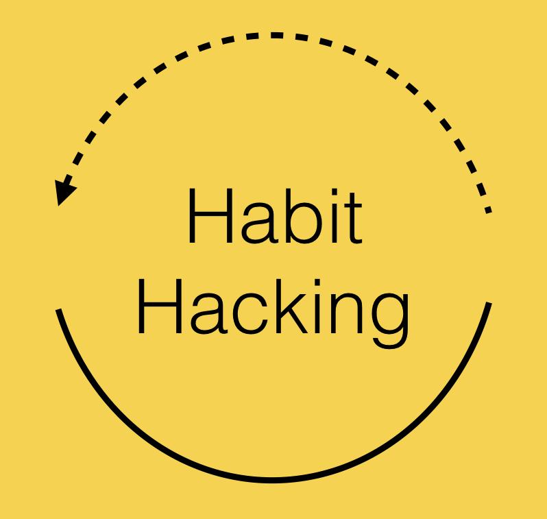 Sam Suke | Habit-Hacking workshop