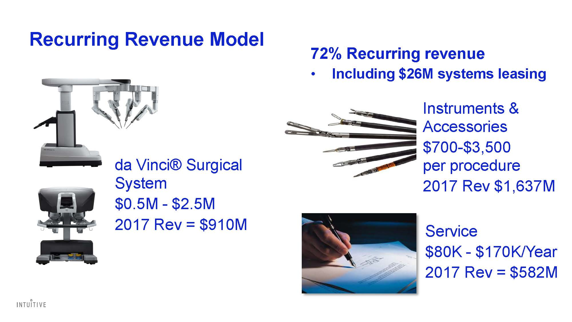 376731845-Intuitive-Surgical-Investor-Presentation-021218_Page_25.jpg
