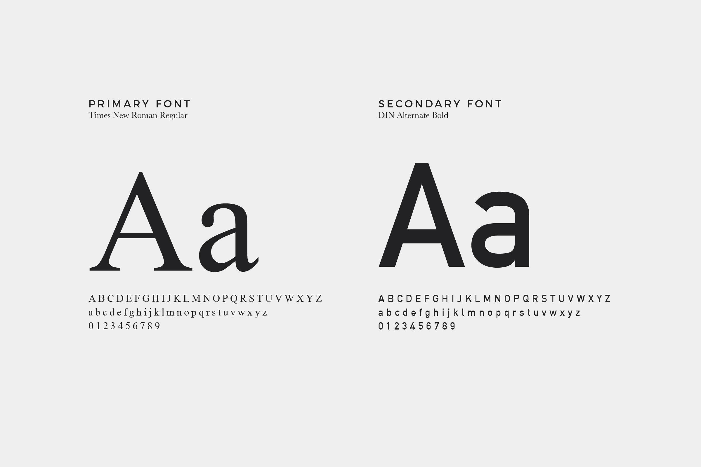 Hipster Font Combertation