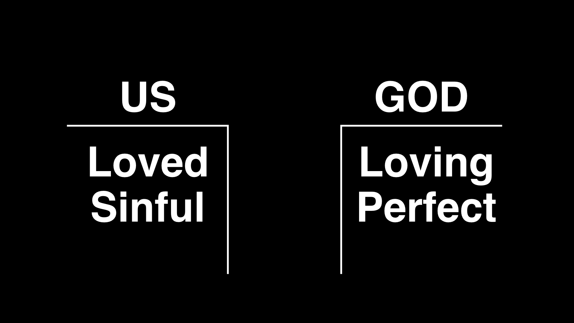 Our sin, then, creates a gap - make that a chasm - between us and God. Sin has destroyed our relationship with God.