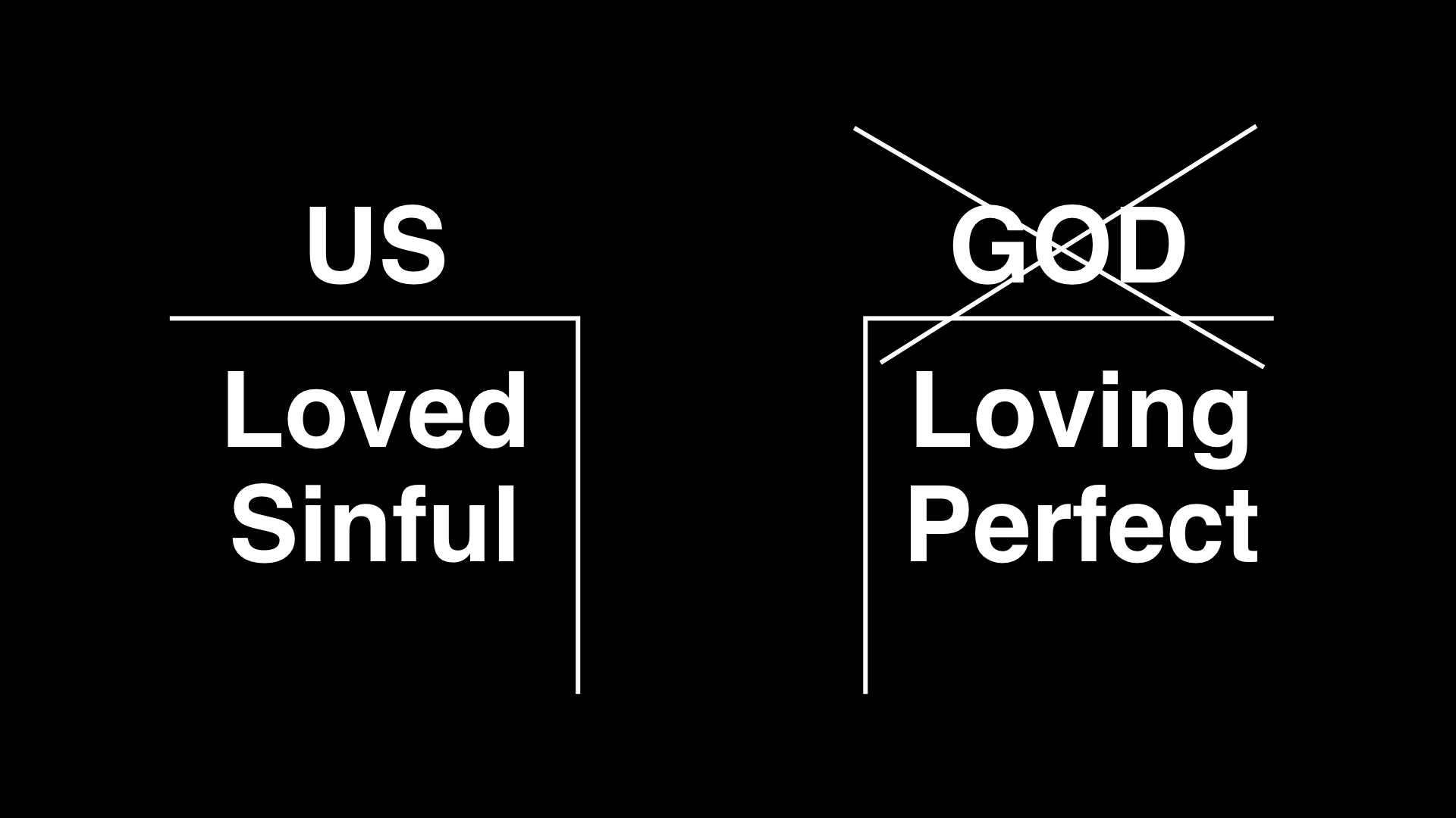 So what do we do?Some try to ignore God or explain him away. Who cares about a broken relationship with a perfect and holy God who doesn't exist. The problem is God exists whether we believe it or not. He simply is and denying him doesn't make him go away.