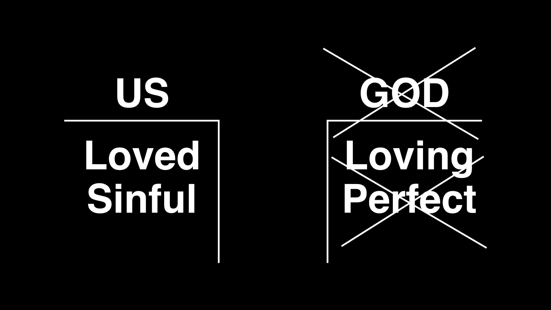 Others may believe that God exists, but they convince themselves that he's not all that perfect or holy. He doesn't really care about our sin. He just looks the other way. But God wouldn't be God if he just ignored sin. Sin destroys his good creation and good creatures. God takes sin seriously and so should we.