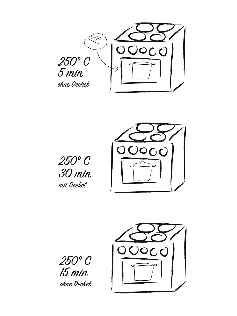 Brot backen Step 11