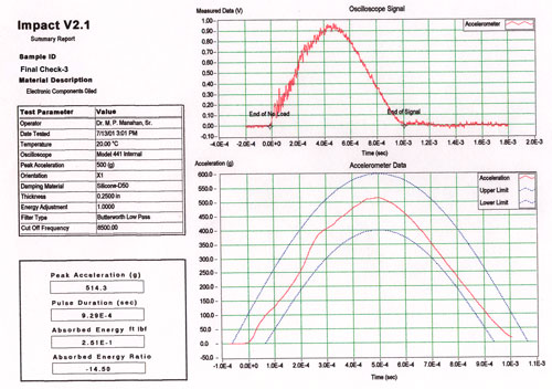 Example 500 g Shock Test Data