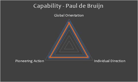 Capability Paul de Bruijn.jpg