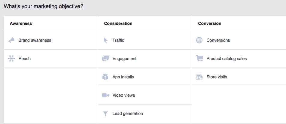 Think about your marketing objective before you set up your Facebook Ads.