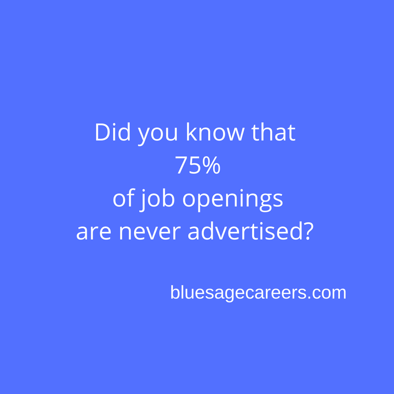 Did you know that 75% of job openings are never advertised?