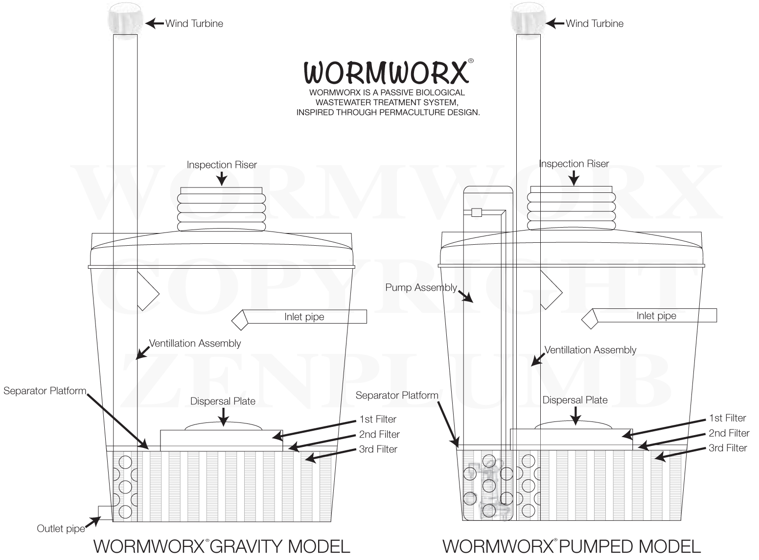 WormWorx Schematic