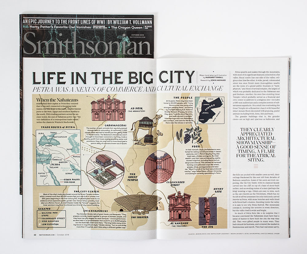 Margaret-Kimball-Smithsonian-Big-City