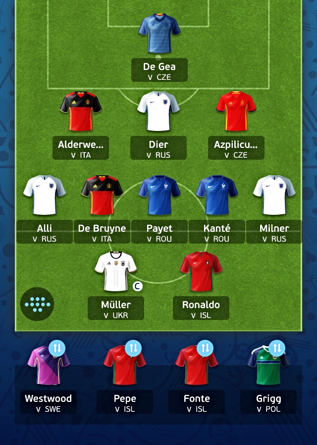 Techne Global Sports coach Callum Saxby selects his squad of 15 players for Euro 2016. Do you think you can do better? Join our Euro 2016 fantasy football league and have a go!