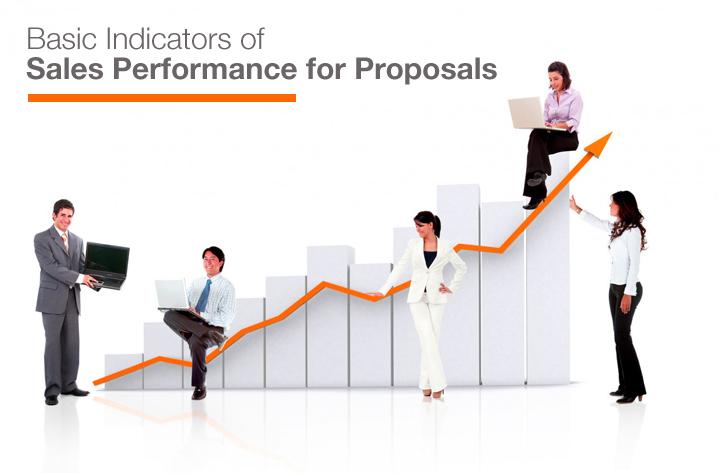 Sales Performance Indicators