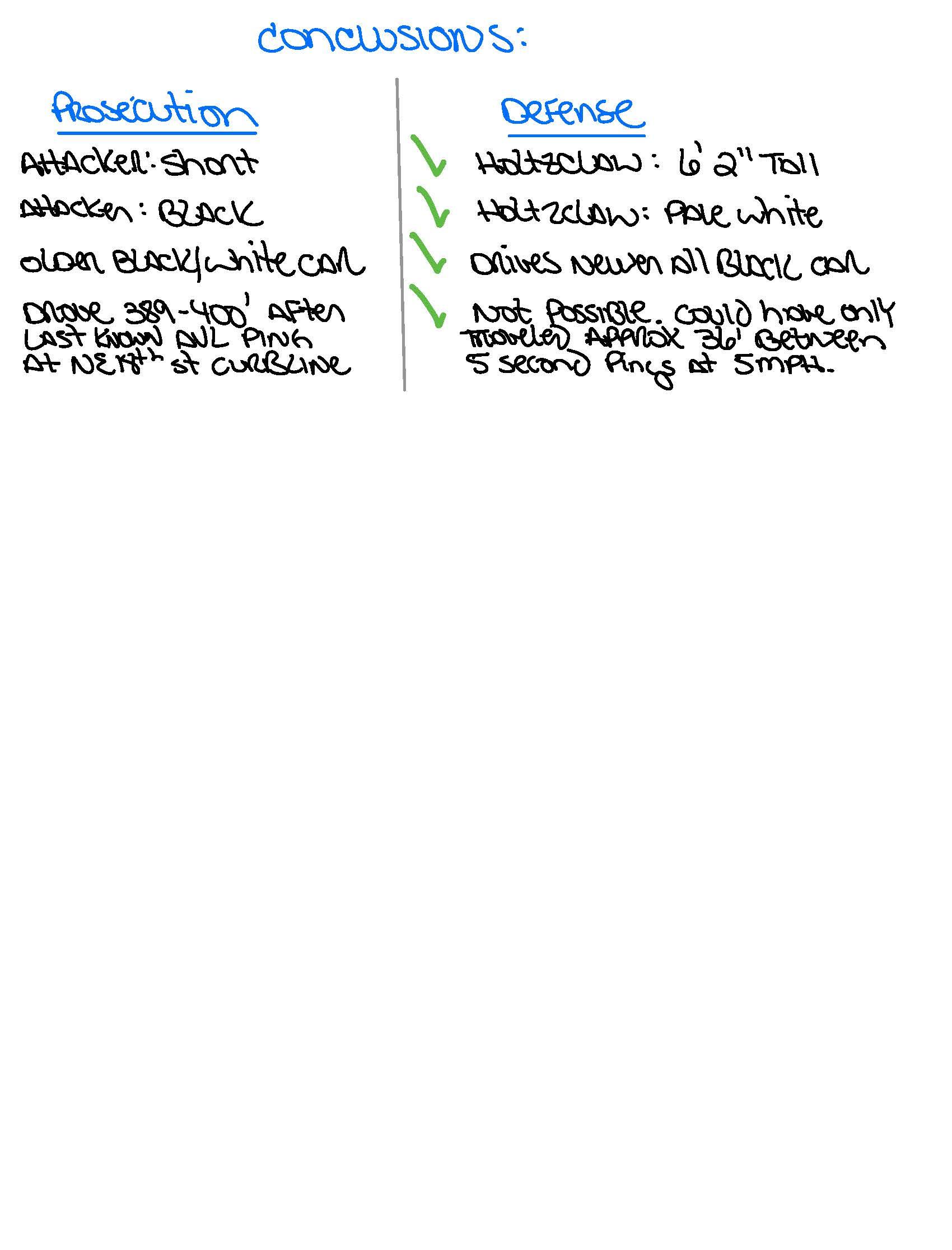 DKH Sherry Ellis Bates Investigates Notes_Page_9.jpg