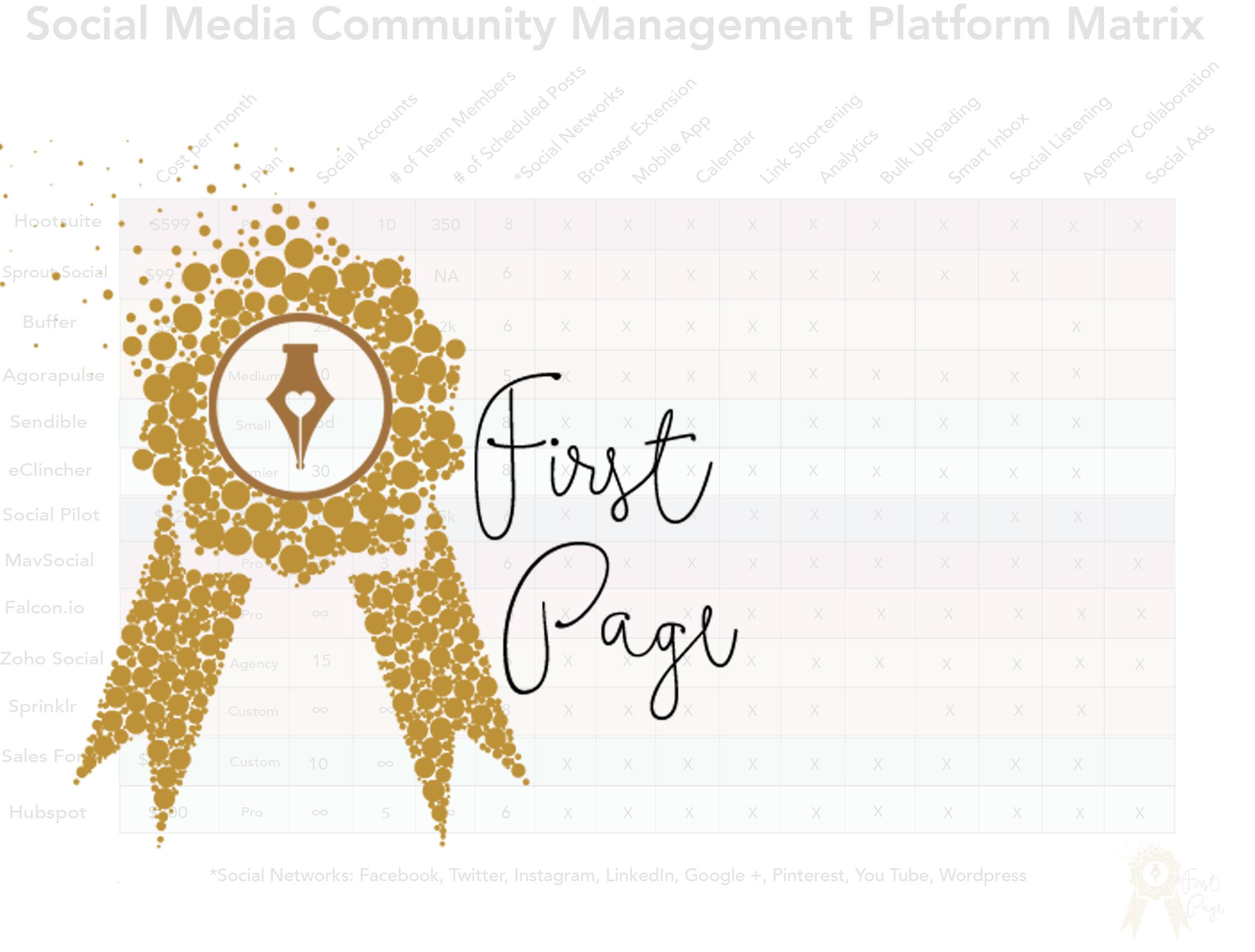 Social Media Platform Matrix-BEST.jpg