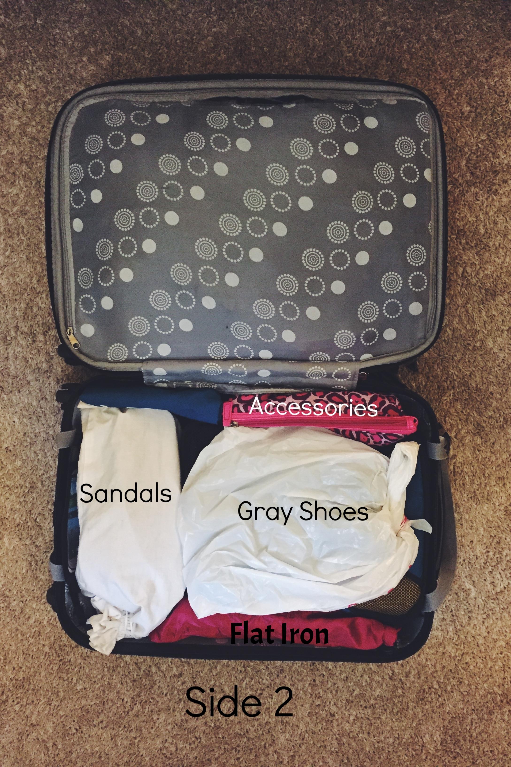 Luggage Layout Explained