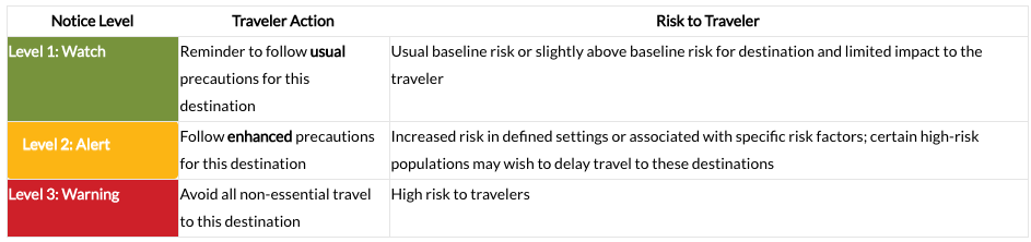 CDC Healthy Travel Guide