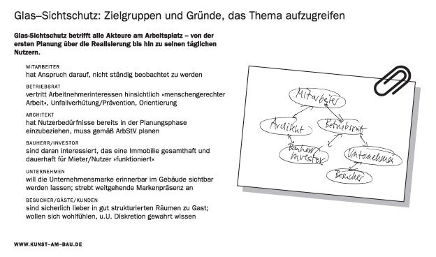 glas-sichtschutz-zielgruppen-gruende.jpg
