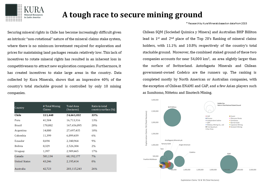 Infographic: A tough race to secure mining ground