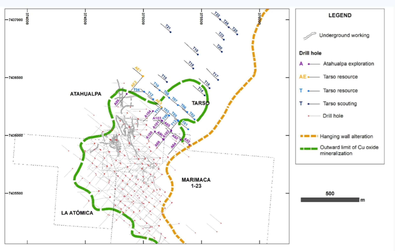 Figure 1: Tarso and area RC holed locations