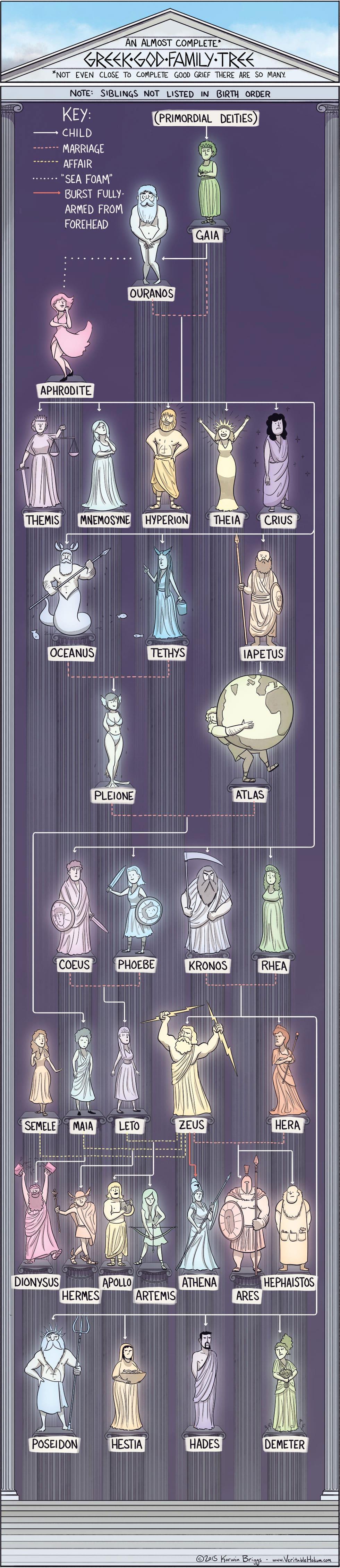 greek-god-family-tree.jpg