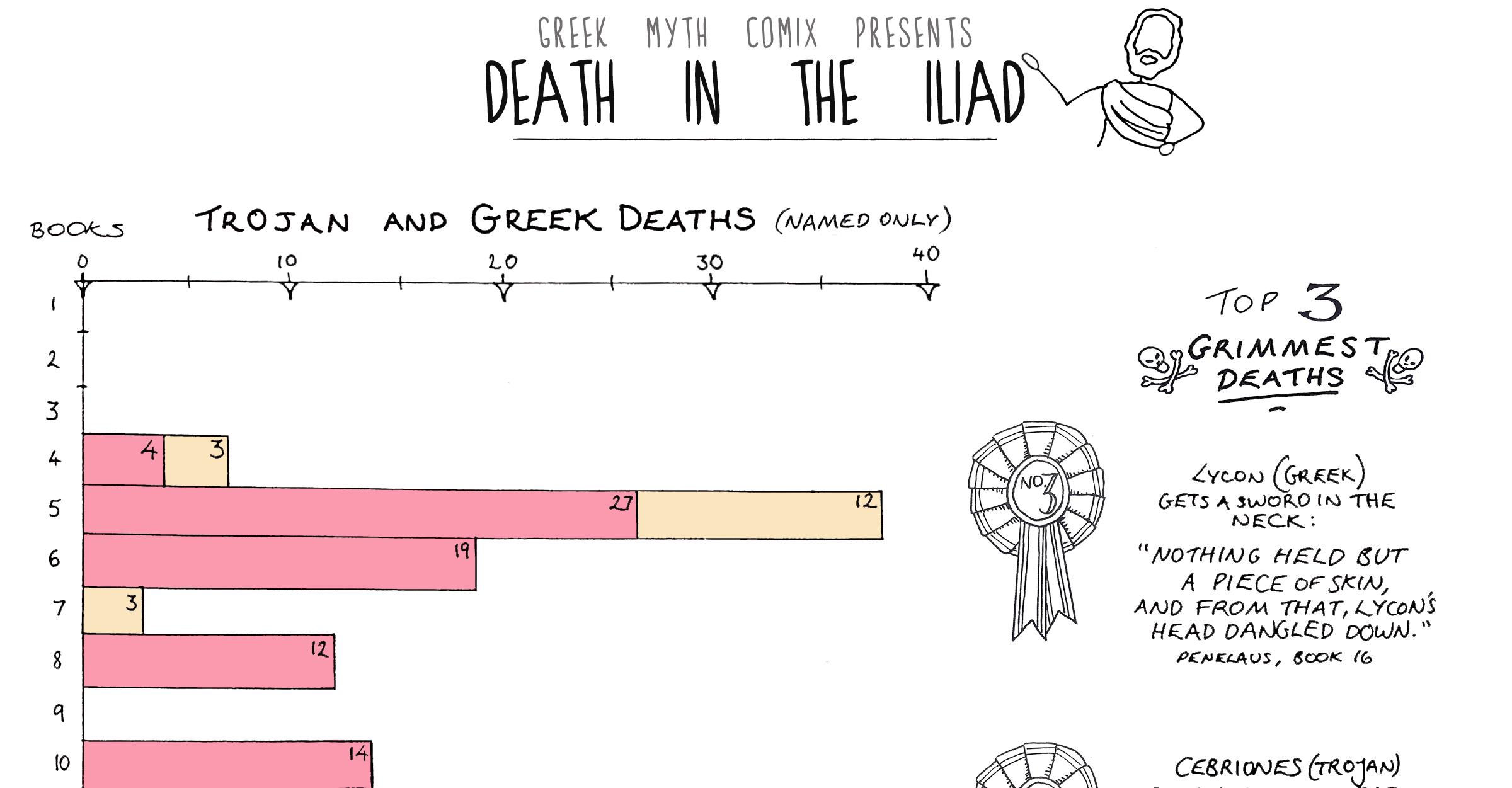 liad-infographic-gmc-lej-1.png