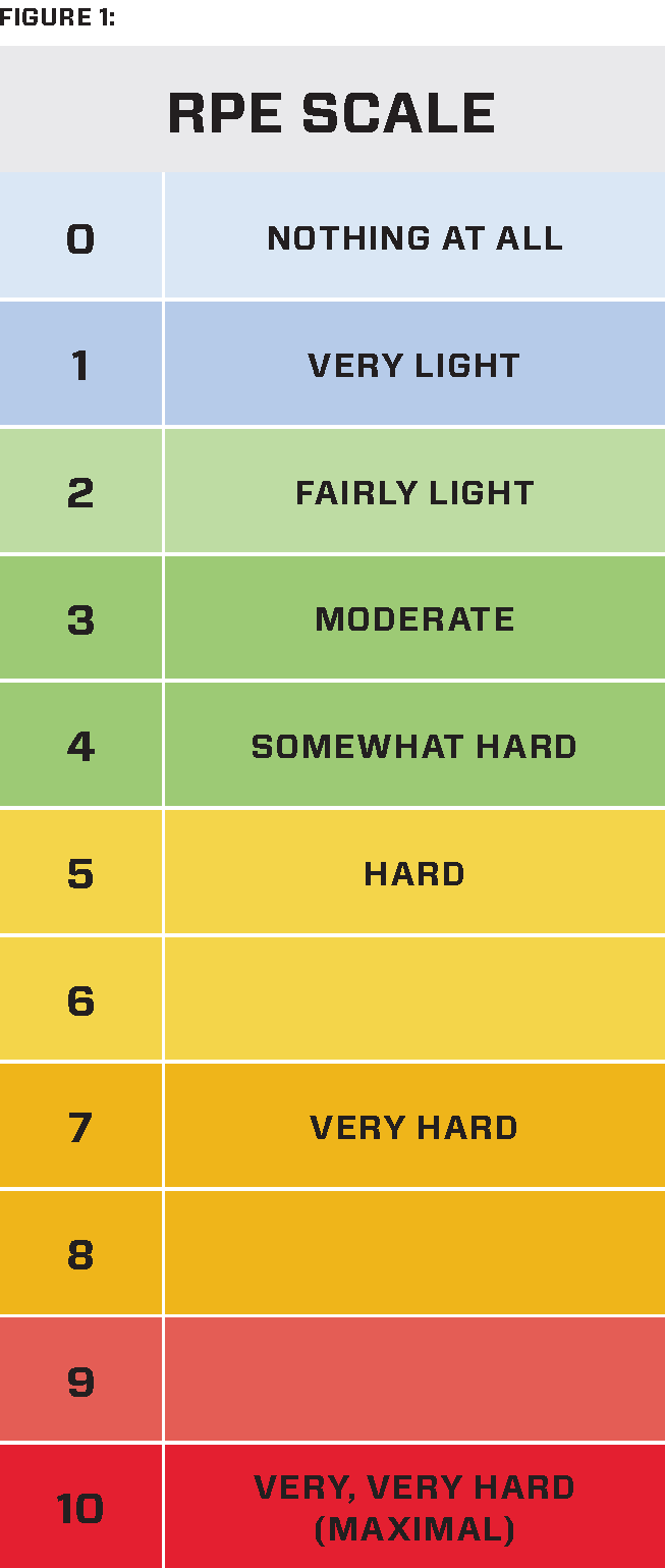 R2R Monitoring Training color code.png
