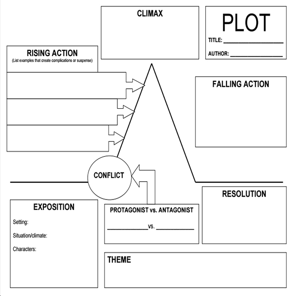 Teach plot (exposition, rising action, climax, etc.). This graphic organizer can be used with any book or video.