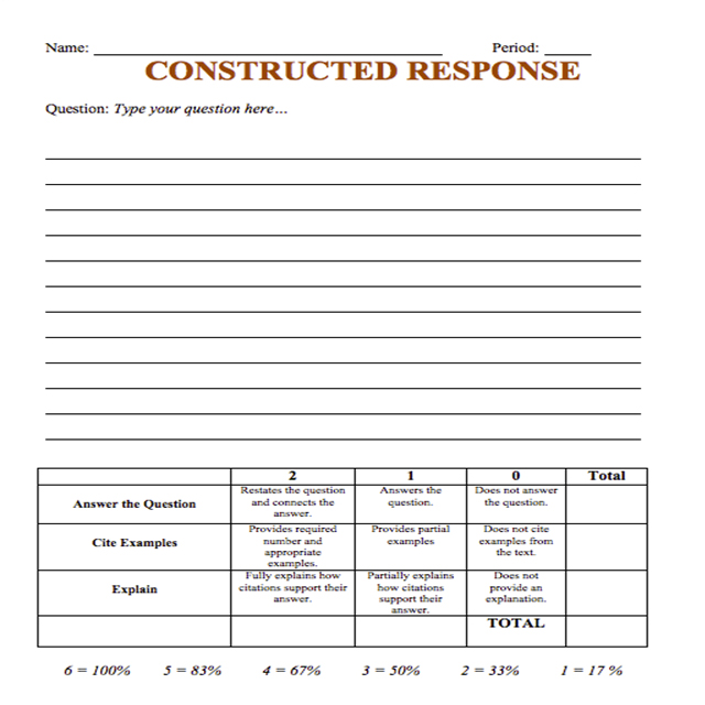 Constructed Responses are written across content areas. Use this form that includes a rubric for students to measure if their writing is up to par.