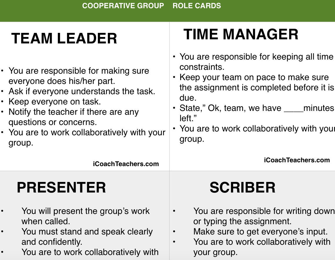Cooperative Role Cards