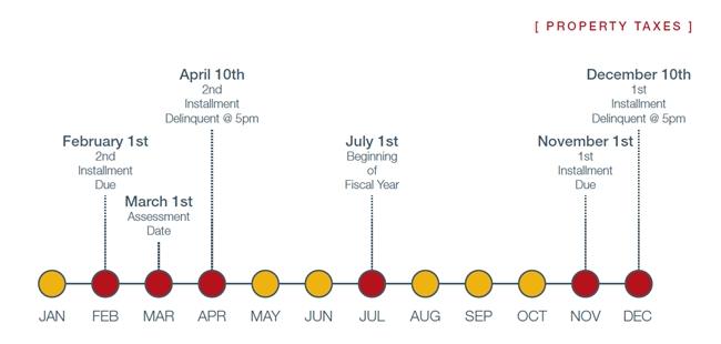 Property-Tax-Calendar.jpg