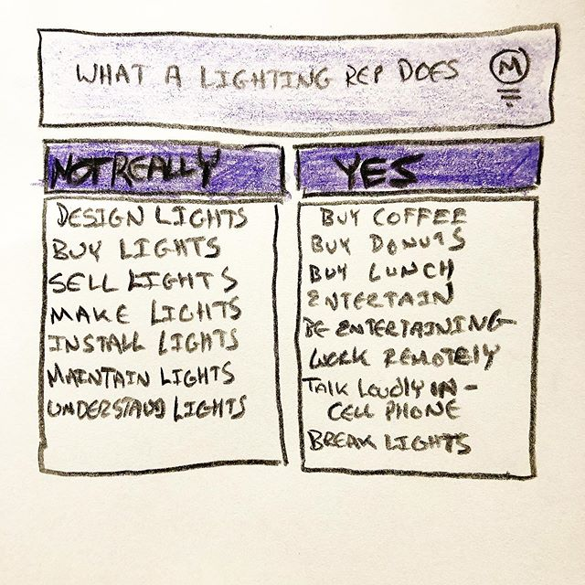We swear there is a value add in here somewhere 🤔  #lighting #lighthumor #lightingdesign #lightingagency #nyclighting #nyclightingdesign #salespeople #lunchandlearn #interiordesign #lightingarchitecture #architecture