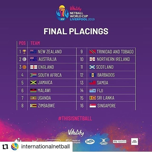 #Repost @internationalnetball • • • • • • 👏👏👏👏