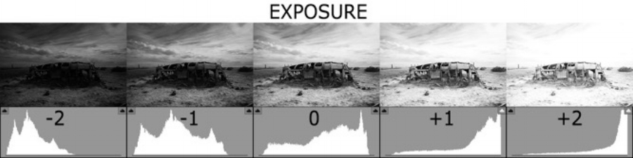 exposurehistogram.jpg