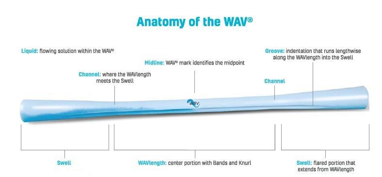 Know-the-WAV.jpg