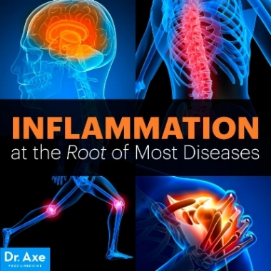 Inflammation_Root_Of_Most_Diseases.jpg