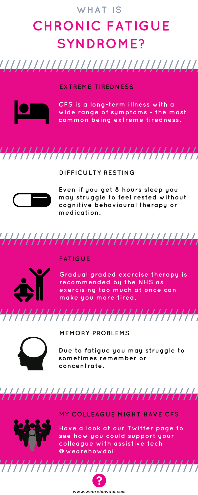 Chronic Fatigue Syndrome (3).png