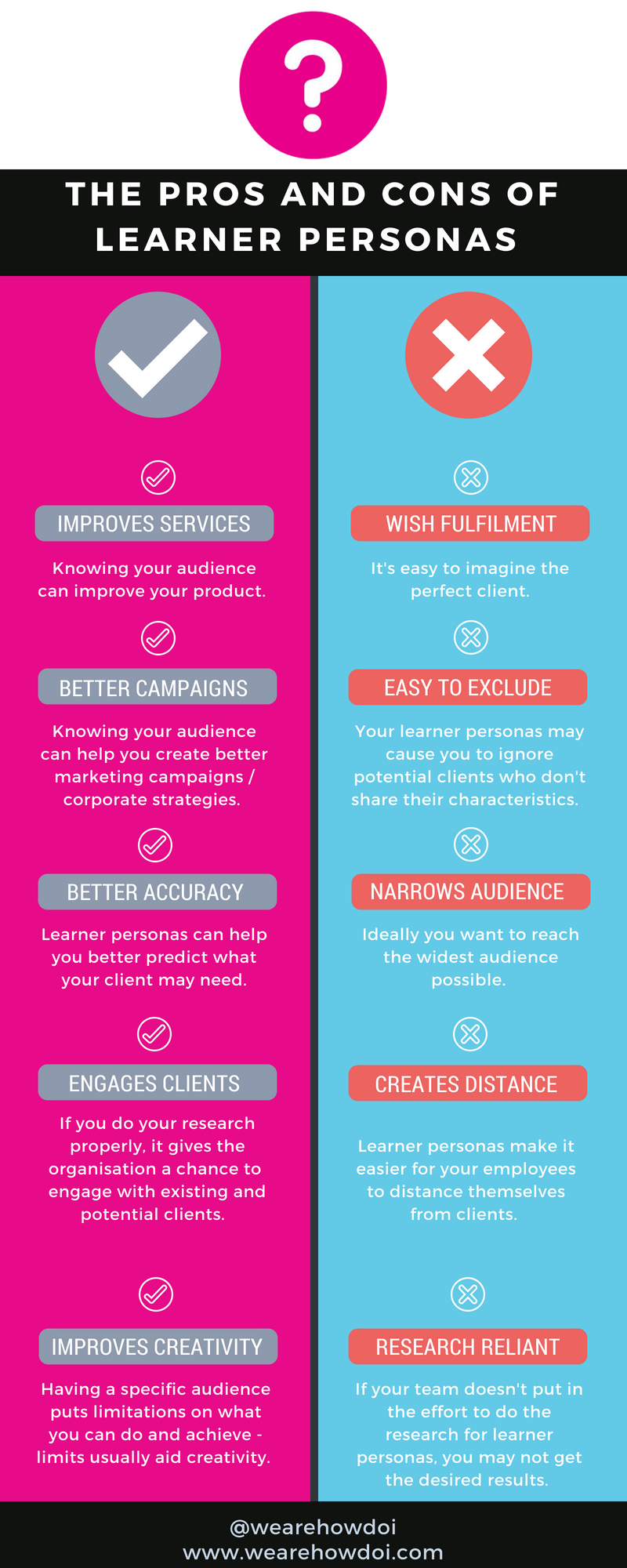 Pros and Cons of Learner Personas 2 (002).png