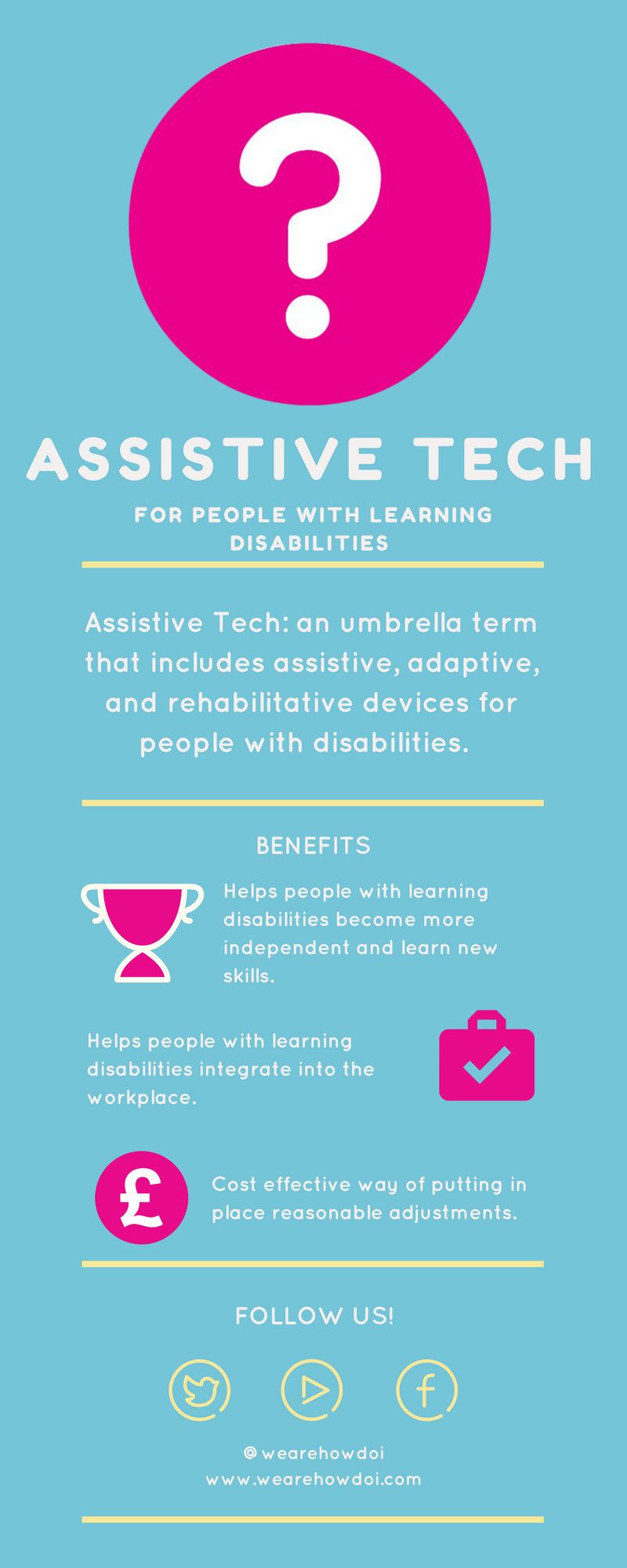 Assistive Tech for people with learning disabilities (1).png
