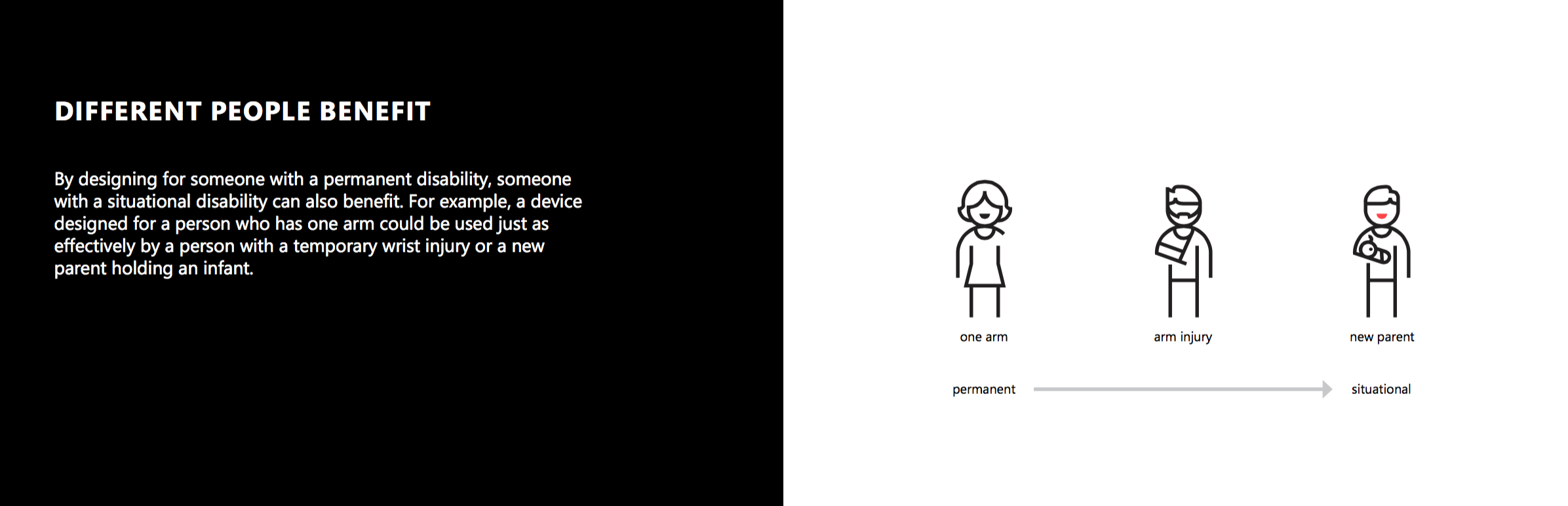 Image from the Microsoft Inclusive Toolkit.