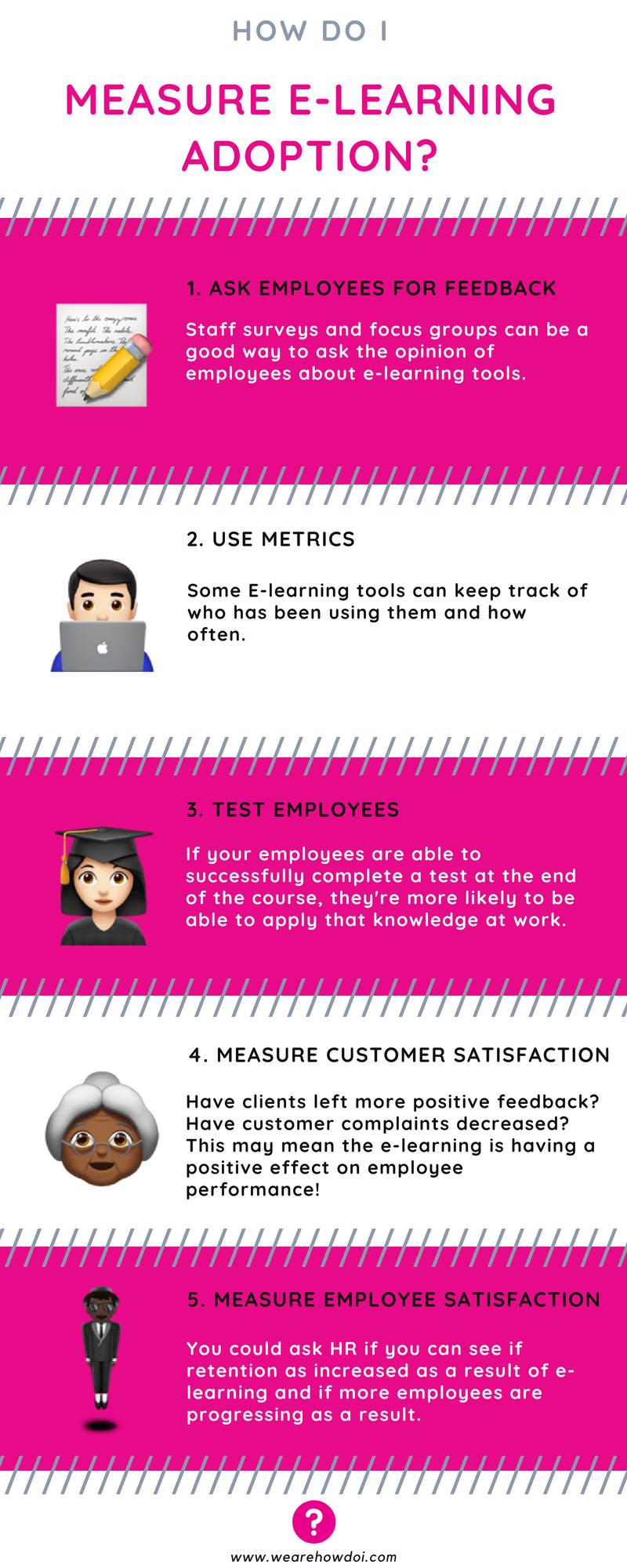How do I measure e-learning adoption.png