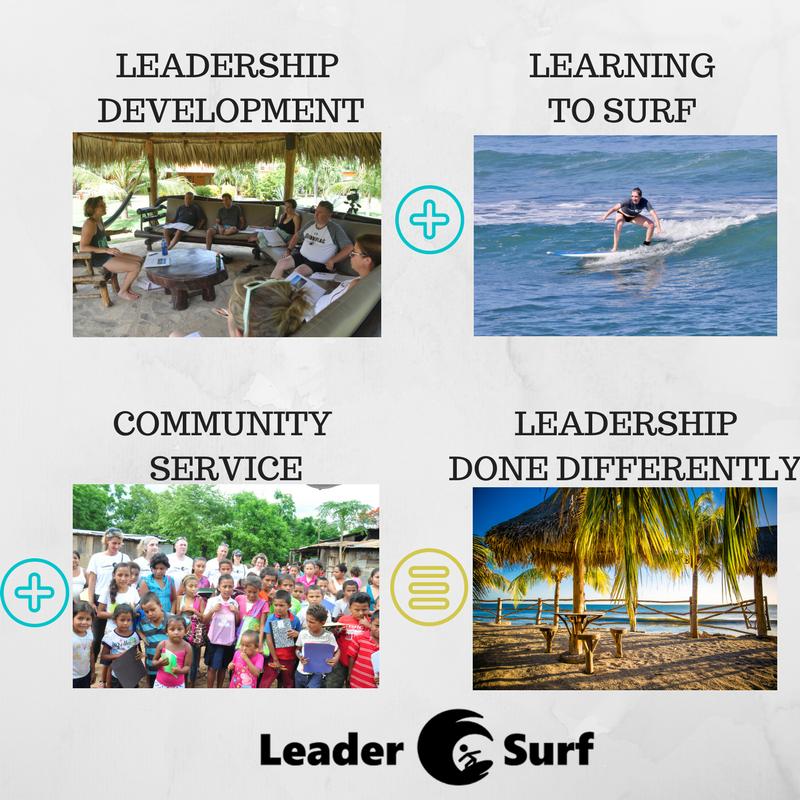 LeaderSurf Program Formula