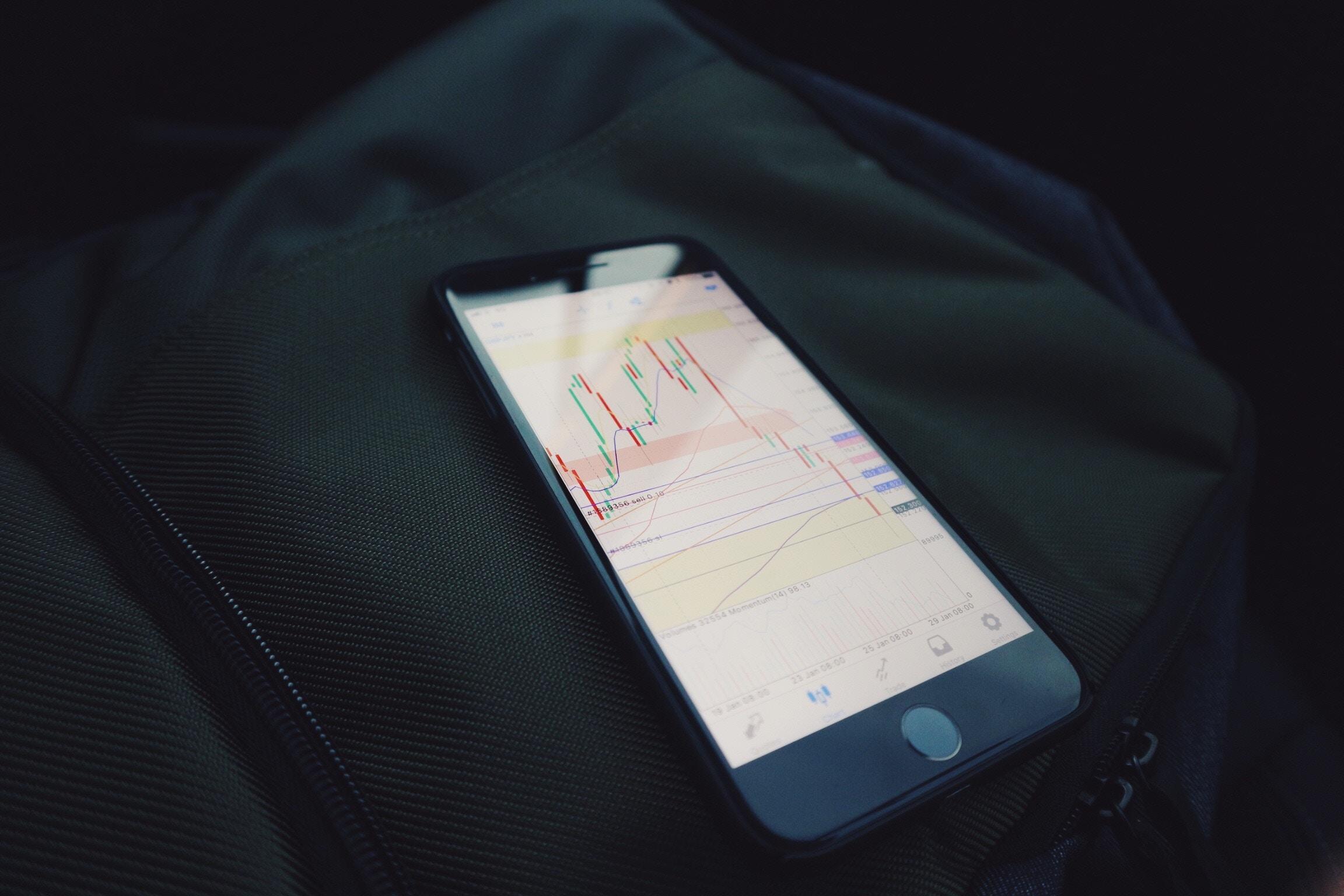 Daily Market Analysis -