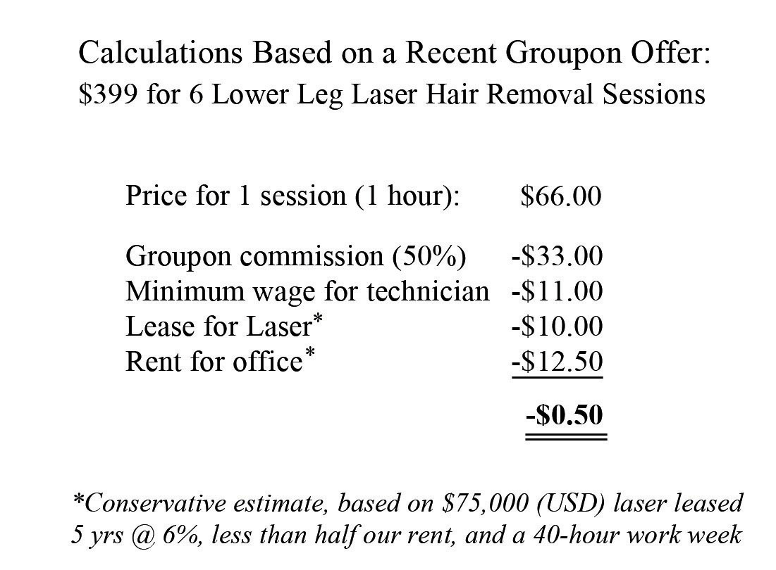 Laser-Hair-Removal-Coupon-Calculation
