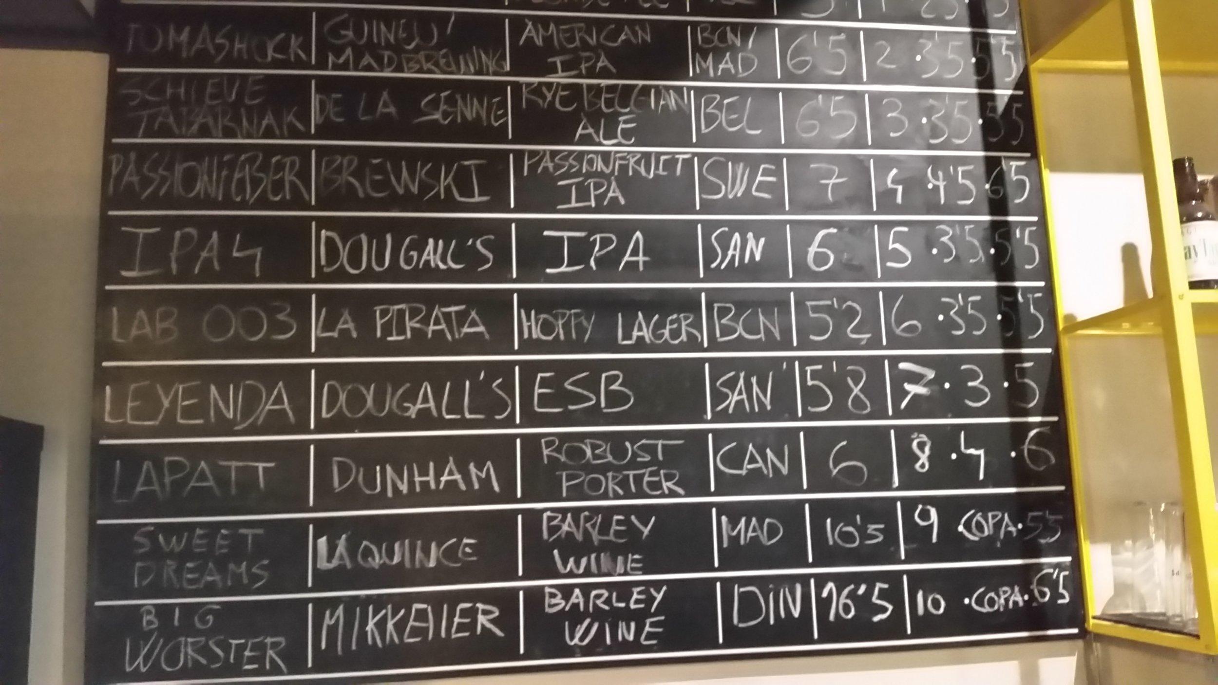 olhops-beers-on-tap
