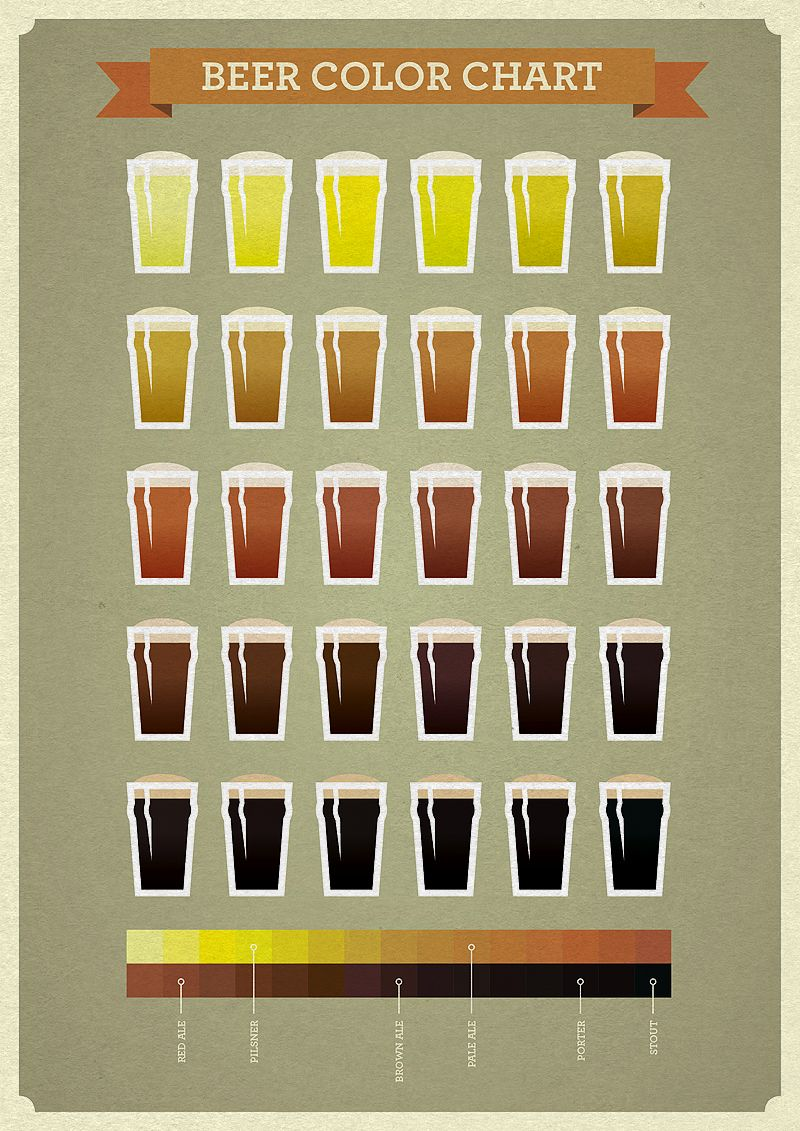 bira-renkleri