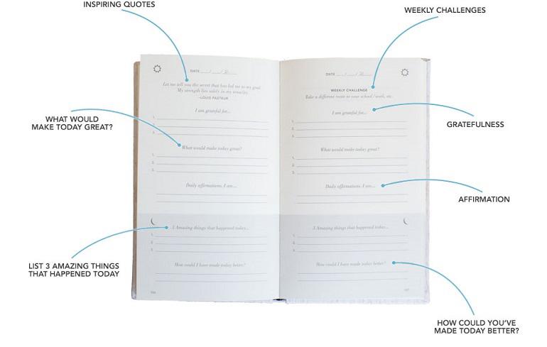 five minute journal, five-minute journal, journaling