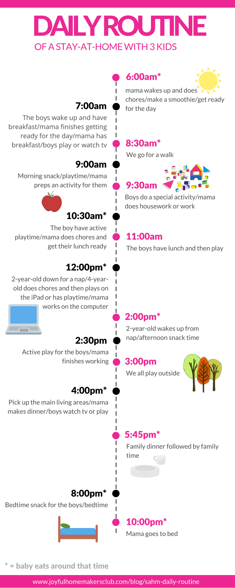 a daily #routine from a #stayathomemom of three kids #sahm #schedule