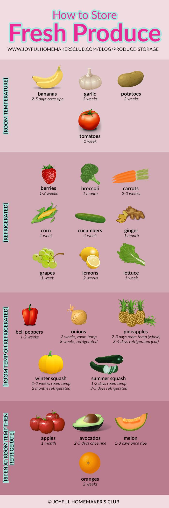 a guide for how to store common fruits and veggies #inthekitchen #homemaking #christianhomemaker #inthefridge #inmyfridge #organization